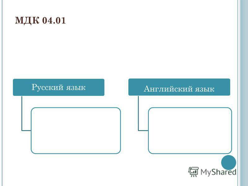 Русский язык Английский язык МДК 04.01