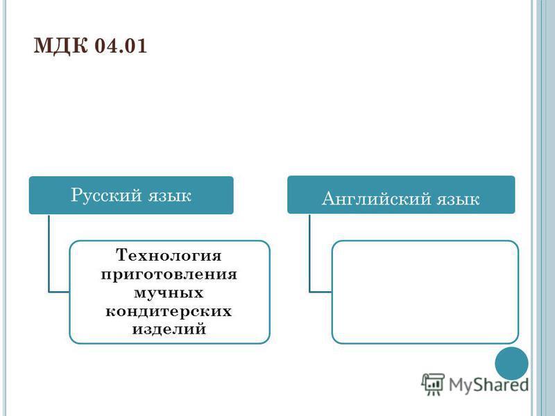 Русский язык Технология приготовления мучных кондитерских изделий Английский язык МДК 04.01