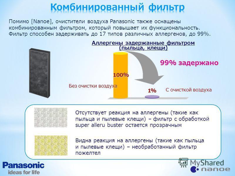 Помимо [Nanoe], очистители воздуха Panasonic также оснащены комбинированным фильтром, который повышает их функциональность. Фильтр способен задерживать до 17 типов различных аллергенов, до 99%. 99% задержано 100% 1% Аллергены задержанные фильтром (пы