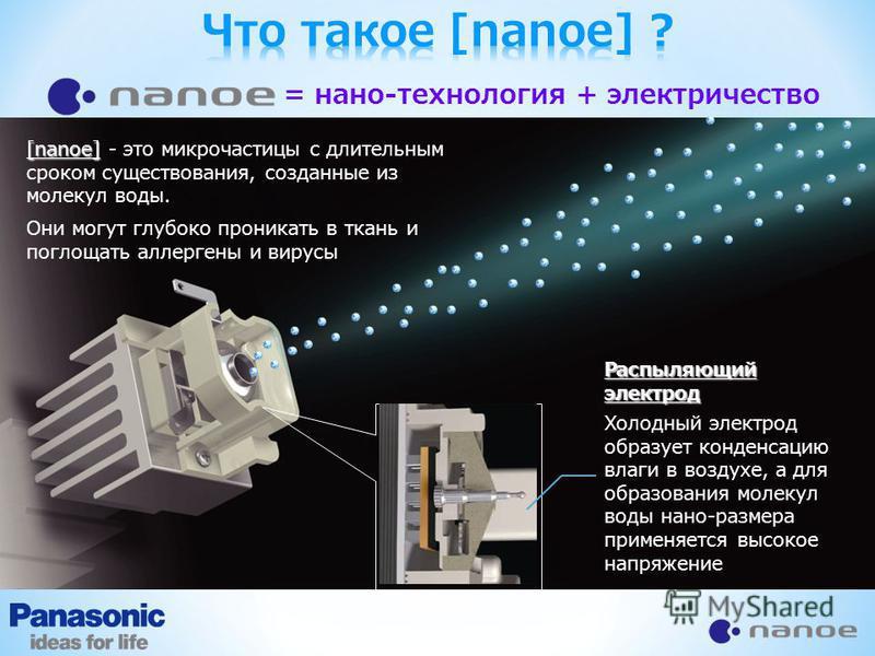= нано-технология + электричество [nanoe] [nanoe] - это микрочастицы с длительным сроком существования, созданные из молекул воды. Они могут глубоко проникать в ткань и поглощать аллергены и вирусы Распыляющий электрод Холодный электрод образует конд