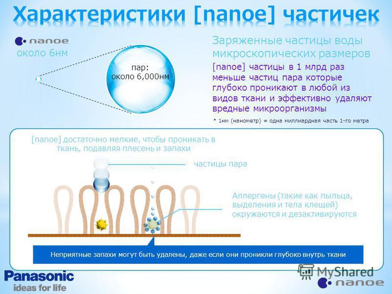 [nanoe] достаточно мелкие, чтобы проникать в ткань, подавляя плесень и запахи Заряженные частицы воды микроскопических размеров [nanoe] частицы в 1 млрд раз меньше частиц пара которые глубоко проникают в любой из видов ткани и эффективно удаляют вред