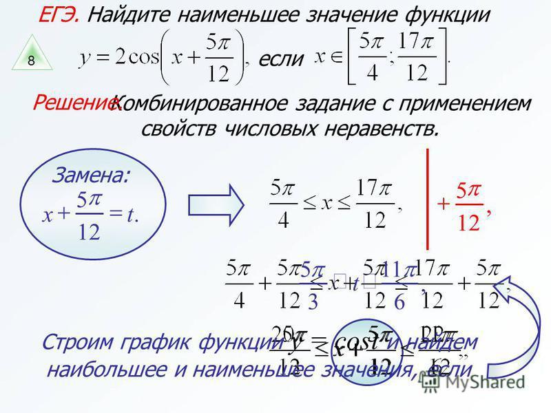 Комбинированное задание с применением свойств числовых неравенств. Решение. ЕГЭ. Найдите наименьшее значение функции если Замена:. 12 5 tx Строим график функции y = cost и найдем наибольшее и наименьшее значения, если, 12 5 11, 63 5 t 8