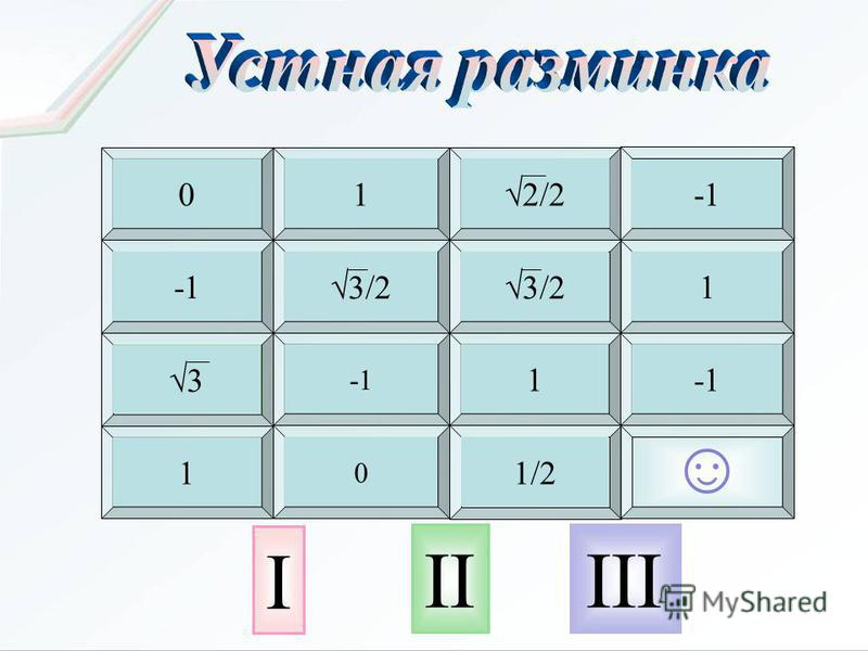 1 23 4 5 6 7 8 9 10 11 12 13 14 15 cos90° sin90° sin(π/4) 2/2 cos180° sin270° sin(π/ 3) cos(π/6) cos360° ctg(π/6) tg(π/4) sin(3π/ 2) cos(2π) cos(-π/ 2) cos(π/3) cos( π) I IIIII 0 3 1 3/2 1 0 1 1/2 1