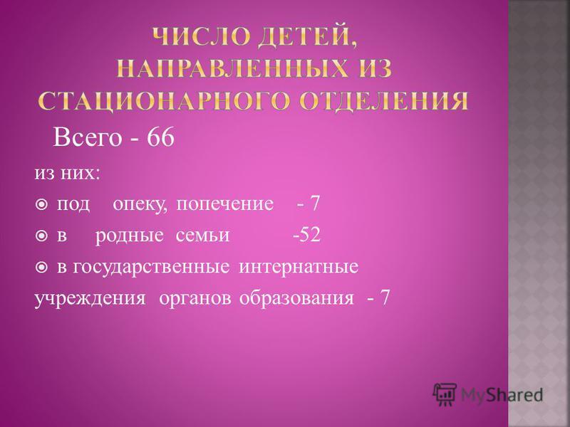 Всего - 66 из них: под опеку, попечение - 7 в родные семьи -52 в государственные интернатные учреждения органов образования - 7