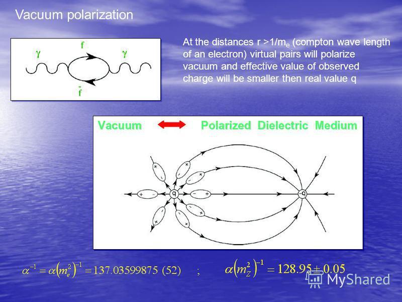 Неабелева калибровочная симметрия – самодействие полей-переносчиков Аналогично – для глюонов в КХД, переносчиков сильного взаимодействия с группой симметрии SU(3) c Группа симметрии SU(2) w х U(1) Y