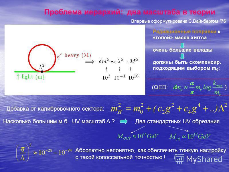 А что не так с квантовой гравитацией ? нарушение СРТ-инвариантности квантовая «пена» на планковском масштабе Гравитация, которая исторически была первым калибровочным взаимодействием, до сих пор не имеет квантовой версии: - не гладкое пространство на