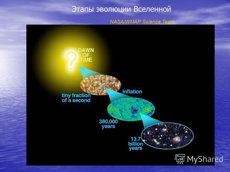 Техницвет: старая КХД на новый лад Кварки техник варки Глюоны техниглюоны хиггсовский бозон – не фундаментальный скаляр, а составное состояние, аналогично π 0 –мезону в низкоэнергетической теории сильных взаимодействий Новое техницветное взаимодейств