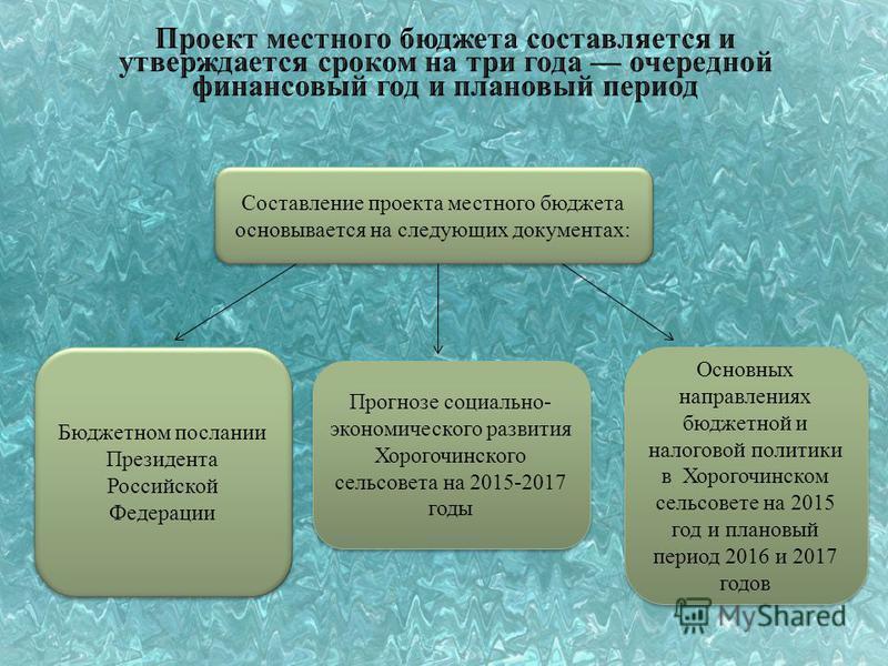 Составление проекта местного бюджета основывается на следующих документах: Бюджетном послании Президента Российской Федерации Прогнозе социально- экономического развития Хорогочинского сельсовета на 2015-2017 годы Основных направлениях бюджетной и на