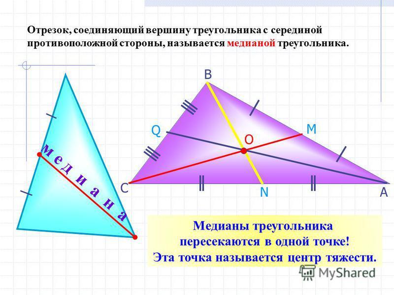 м е д и а н а Отрезок, соединяющий вершину треугольника с серединой противоположной стороны, называется медианой треугольника. В С М АN Q O Медианы треугольника пересекаются в одной точке! Эта точка называется центр тяжести.