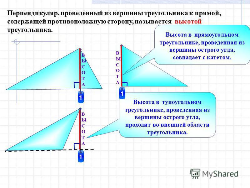 1 Перпендикуляр, проведенный из вершины треугольника к прямой, содержащей противоположную сторону, называется высотой треугольника. В Ы С О Т А В Ы С О Т А Высота в прямоугольном треугольнике, проведенная из вершины острого угла, совпадает с катетом.
