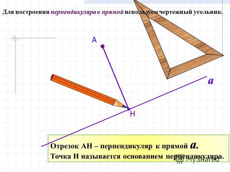 перпендикуляра к прямой Для построения перпендикуляра к прямой используем чертежный угольник. Н А a. Отрезок АН – перпендикуляр к прямой a. Точка Н называется основанием перпендикуляра. a