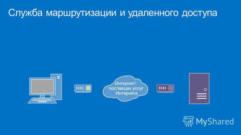 Интернет/ поставщик услуг Интернета