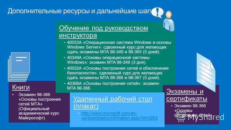 Дополнительные ресурсы и дальнейшие шаги Книги Экзамен 98-366 «Основы построения сетей МТA» (Официальный академический курс Майкрософт) Обучение под руководством инструктора 40033A «Операционная система Windows и основы Windows Server»: сдвоенный кур