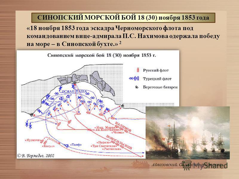«18 ноября 1853 года эскадра Черноморского флота под командованием вице-адмирала П.С. Нахимова одержала победу на море – в Синопской бухте.» 2 СИНОПСКИЙ МОРСКОЙ БОЙ 18 (30) ноября 1853 года Айвазовский. Синопское сражение.