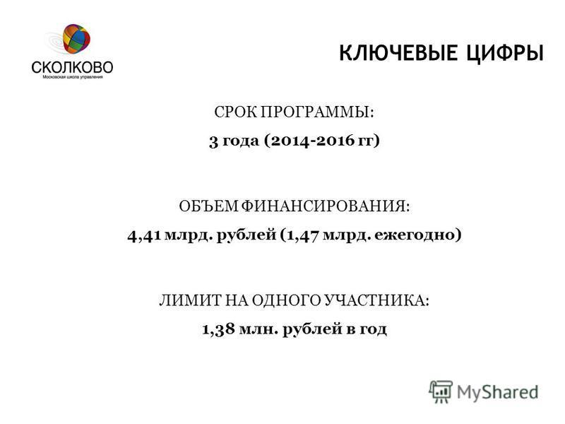 КЛЮЧЕВЫЕ ЦИФРЫ СРОК ПРОГРАММЫ: 3 года (2014-2016 гг) ОБЪЕМ ФИНАНСИРОВАНИЯ: 4,41 млрд. рублей (1,47 млрд. ежегодно) ЛИМИТ НА ОДНОГО УЧАСТНИКА: 1,38 млн. рублей в год