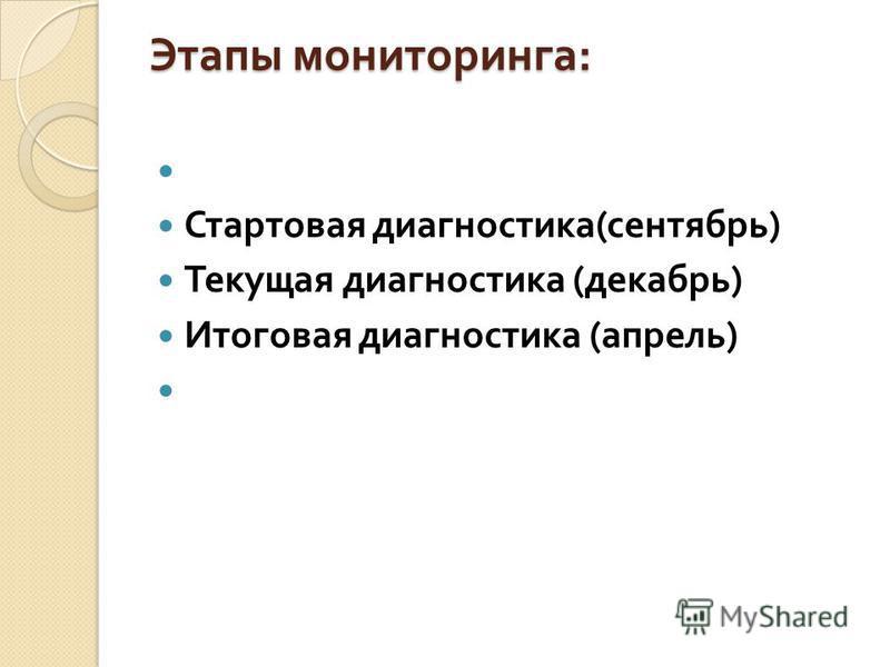 Этапы мониторинга : Стартовая диагностика ( сентябрь ) Текущая диагностика ( декабрь ) Итоговая диагностика ( апрель )