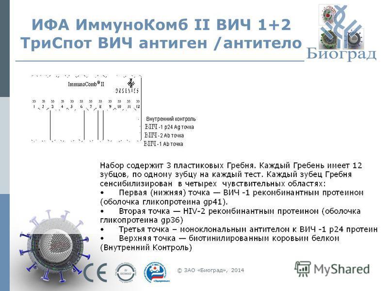 ИФА Иммуно Комб II ВИЧ 1+2 Три Спот ВИЧ антиген /антитело © ЗАО «Биоград», 2014