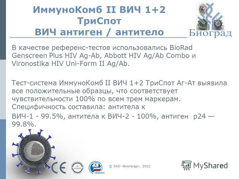 © ЗАО «Биоград», 201221 Иммуно Комб II ВИЧ 1+2 Три Спот ВИЧ антиген / антитело В качестве референс-тестов использовались BioRad Genscreen Plus HIV Ag-Ab, Abbott HIV Ag/Ab Combo и Vironostika HIV Uni-Form II Ag/Ab. Тест-система Иммуно Комб II ВИЧ 1+2