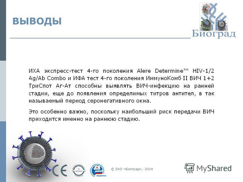 ВЫВОДЫ © ЗАО «Биоград», 2014