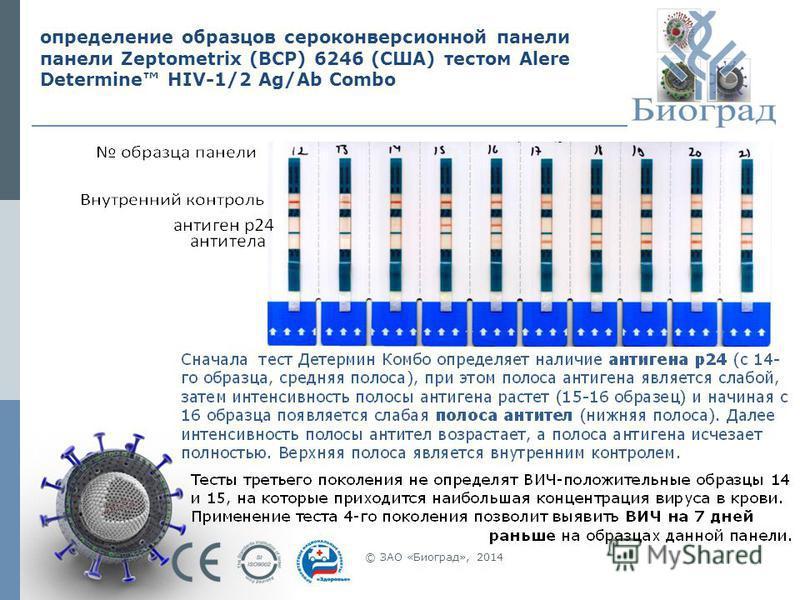 определение образцов серо конверсионной панели панели Zeptometrix (BCP) 6246 (США) тестом Alere Determine HIV-1/2 Ag/Ab Combo © ЗАО «Биоград», 2014