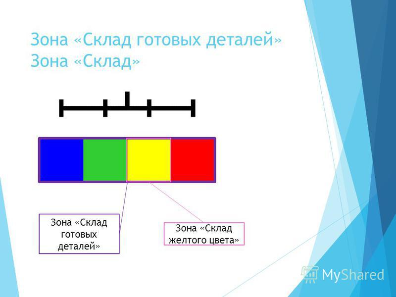 Зона «Склад готовых деталей» Зона «Склад» Зона «Склад готовых деталей» Зона «Склад желтого цвета»