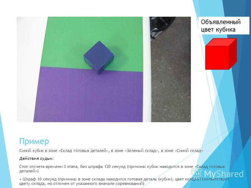 Пример Синий кубик в зоне «Склад готовых деталей», в зоне «Зеленый склад», в зоне «Синий склад» Действия судьи: Стоп отсчета времени 3 этапа, без штрафа 120 секунд (причина: кубик находится в зоне «Склад готовых деталей») + Штраф 10 секунд (причина: