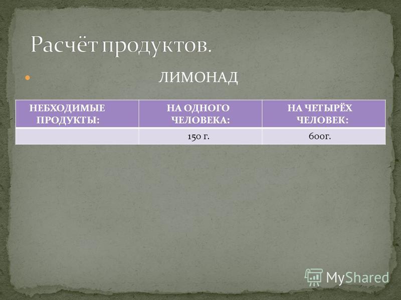 ЛИМОНАД НЕБХОДИМЫЕ ПРОДУКТЫ: НА ОДНОГО ЧЕЛОВЕКА: НА ЧЕТЫРЁХ ЧЕЛОВЕК: 150 г. 600 г.