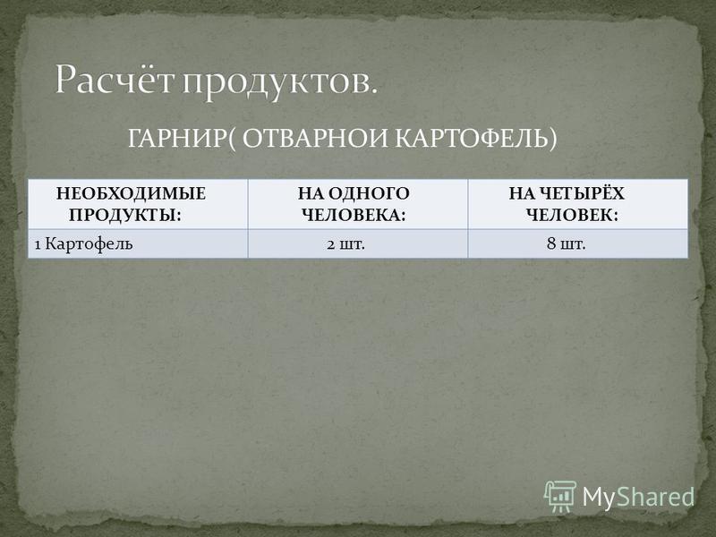 ГАРНИР( ОТВАРНОИ КАРТОФЕЛЬ) НЕОБХОДИМЫЕ ПРОДУКТЫ: НА ОДНОГО ЧЕЛОВЕКА: НА ЧЕТЫРЁХ ЧЕЛОВЕК: 1 Картофель 2 шт. 8 шт.