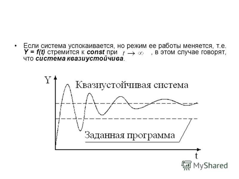 Если система успокаивается, но режим ее работы меняется, т.е. Y = f(t) стремится к const при, в этом случае говорят, что система квазиустойчива.