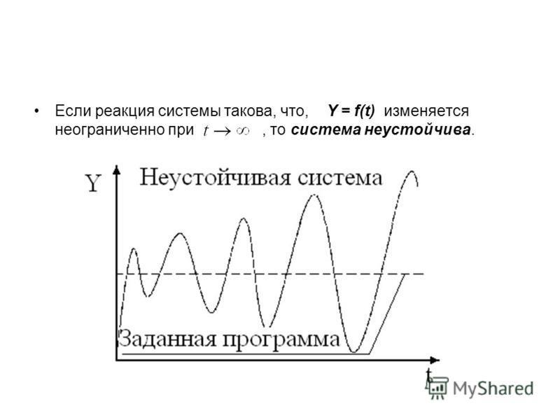 Если реакция системы такова, что, Y = f(t) изменяется неограниченно при, то система неустойчива.