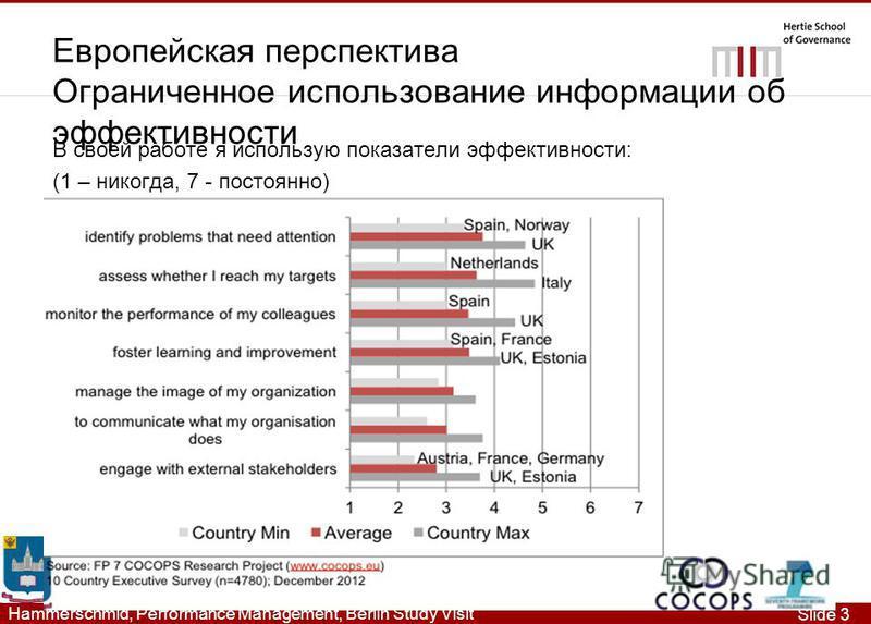 Slide 3 Hammerschmid, Performance Management, Berlin Study Visit Европейская перспектива Ограниченное использование информации об эффективности В своей работе я использую показатели эффективности: (1 – никогда, 7 - постоянно)