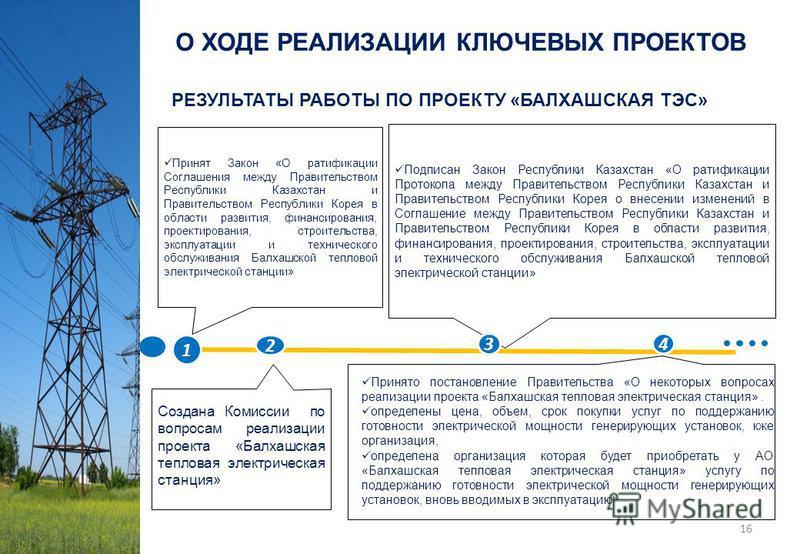 1 Принят Закон «О ратификации Соглашения между Правительством Республики Казахстан и Правительством Республики Корея в области развития, финансирования, проектирования, строительства, эксплуатации и технического обслуживания Балхашской тепловой элект