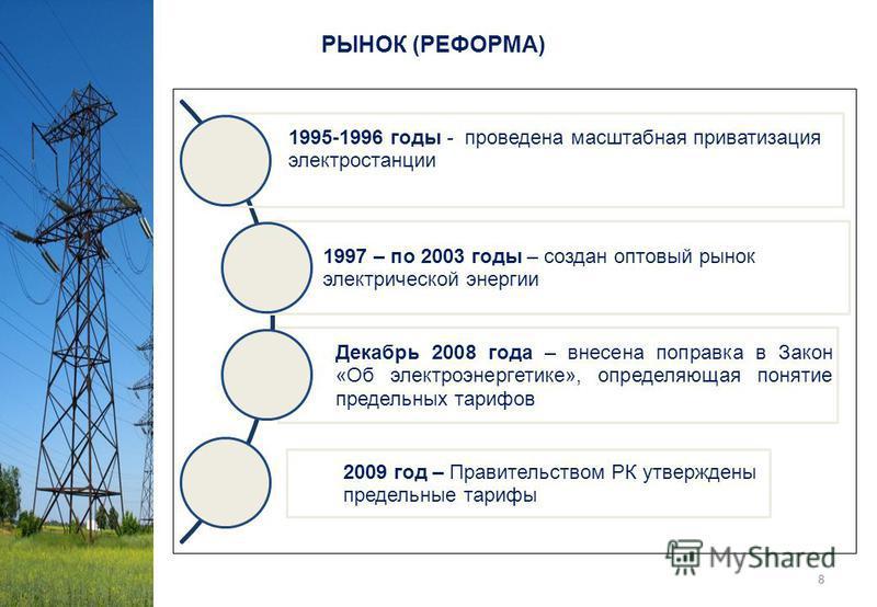 РЫНОК (РЕФОРМА) 1995-1996 годы - проведена масштабная приватизация электростанции 1997 – по 2003 годы – создан оптовый рынок электрической энергии Декабрь 2008 года – внесена поправка в Закон «Об электроэнергетике», определяющая понятие предельных та