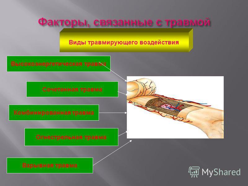 Высокоэнергетическая травма Сочетанная травма Комбинированная травма Огнестрельная травма Взрывная травма Виды травмирующего воздействия