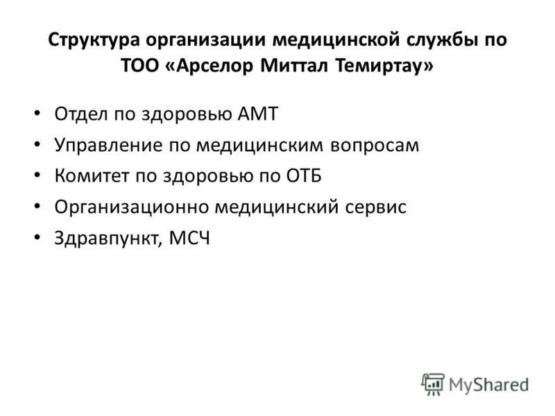 Структура организации медицинской службы по ТОО «Арселор Миттал Темиртау» Отдел по здоровью АМТ Управление по медицинским вопросам Комитет по здоровью по ОТБ Организационно медицинский сервис Здравпункт, МСЧ