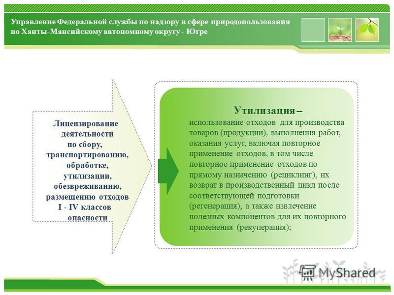 www.themegallery.com Управление Федеральной службы по надзору в сфере природопользования по Ханты-Мансийскому автономному округу - Югре Лицензирование деятельности по сбору, транспортированию, обработке, утилизации, обезвреживанию, размещению отходов