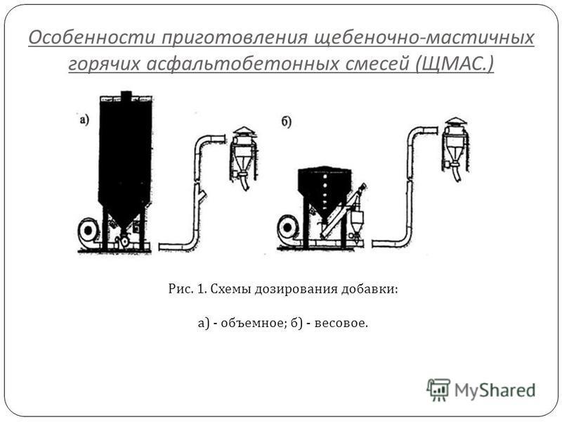 Особенности приготовления щебеночно - мастичных горячих асфальтобетонных смесей ( ЩМАС.) Рис. 1. Схемы дозирования добавки : а ) - объемное ; б ) - весовое.