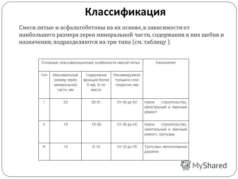 Классификация Смеси литые и асфальтобетоны на их основе, в зависимости от наибольшего размера зерен минеральной части, содержания в них щебня и назначения, подразделяются на три типа ( см. таблицу )