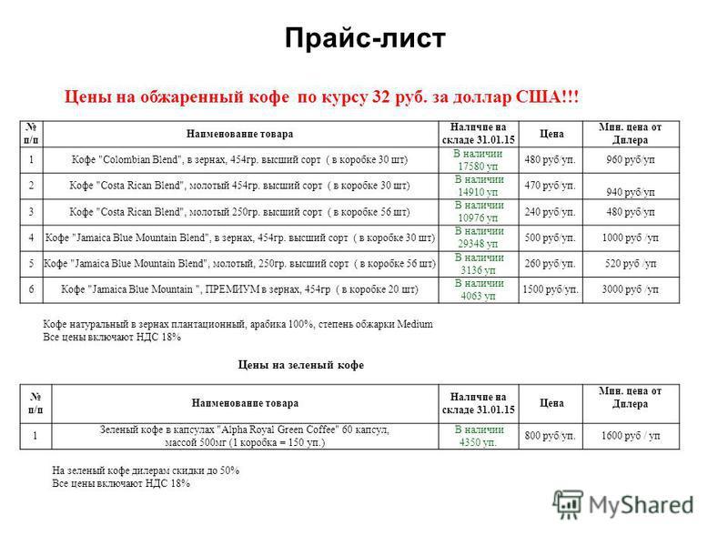 Цены на обжаренный кофе по курсу 32 руб. за доллар США!!! п/п Наименование товара Наличие на складе 31.01.15 Цена Мин. цена от Дилера 1Кофе