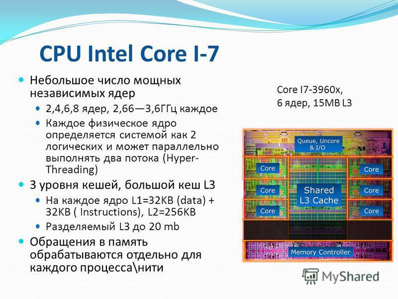 CPU Intel Core I-7 Небольшое число мощных независимых ядер 2,4,6,8 ядер, 2,663,6ГГц каждое Каждое физическое ядро определяется системой как 2 логических и может параллельно выполнять два потока (Hyper- Threading) 3 уровня кешей, большой кеш L3 На каж