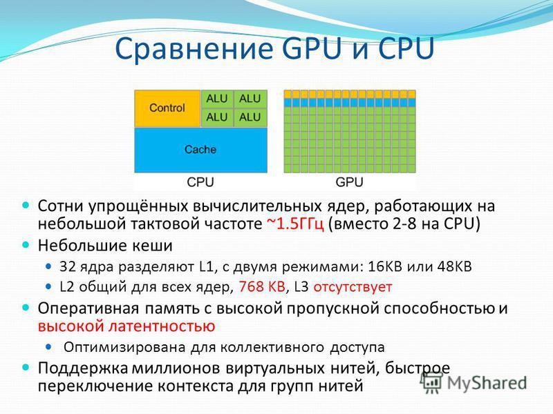 Сравнение GPU и CPU Сотни упрощённых вычислительных ядер, работающих на небольшой тактовой частоте ~1.5ГГц (вместо 2-8 на CPU) Небольшие кеши 32 ядра разделяют L1, с двумя режимами: 16KB или 48KB L2 общий для всех ядер, 768 KB, L3 отсутствует Операти