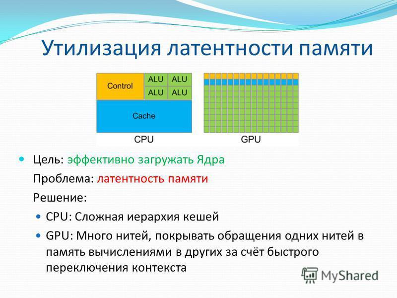 Утилизация латентности памяти Цель: эффективно загружать Ядра Проблема: латентность памяти Решение: CPU: Сложная иерархия кешей GPU: Много нитей, покрывать обращения одних нитей в память вычислениями в других за счёт быстрого переключения контекста
