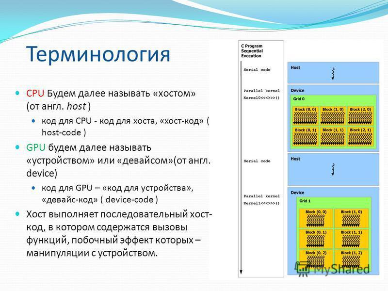 Терминология CPU Будем далее называть «хостом» (от англ. host ) код для CPU - код для хоста, «хост-код» ( host-code ) GPU будем далее называть «устройством» или «девайсом»(от англ. device) код для GPU – «код для устройства», «девайс-код» ( device-cod