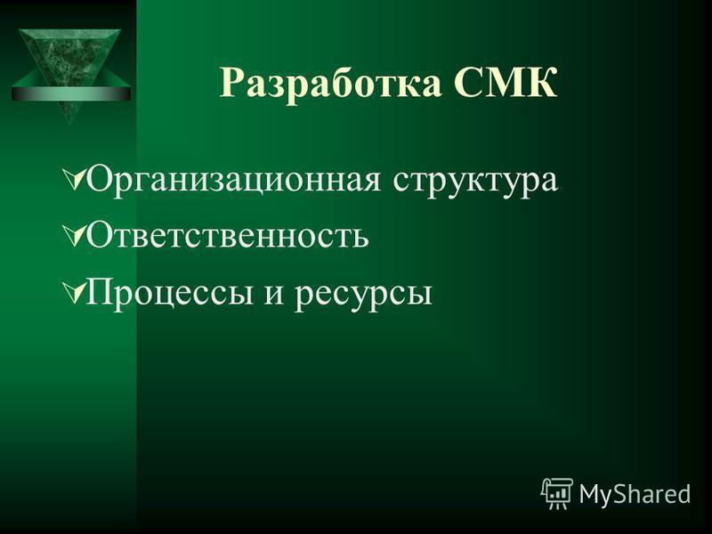 Разработка СМК Организационная структура Ответственность Процессы и ресурсы