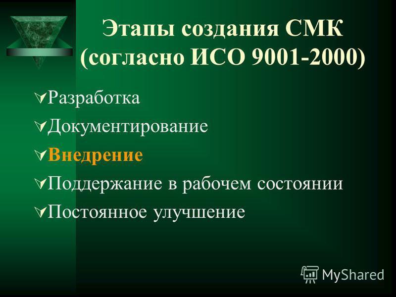 Этапы создания СМК (согласно ИСО 9001-2000) Разработка Документирование Внедрение Поддержание в рабочем состоянии Постоянное улучшение