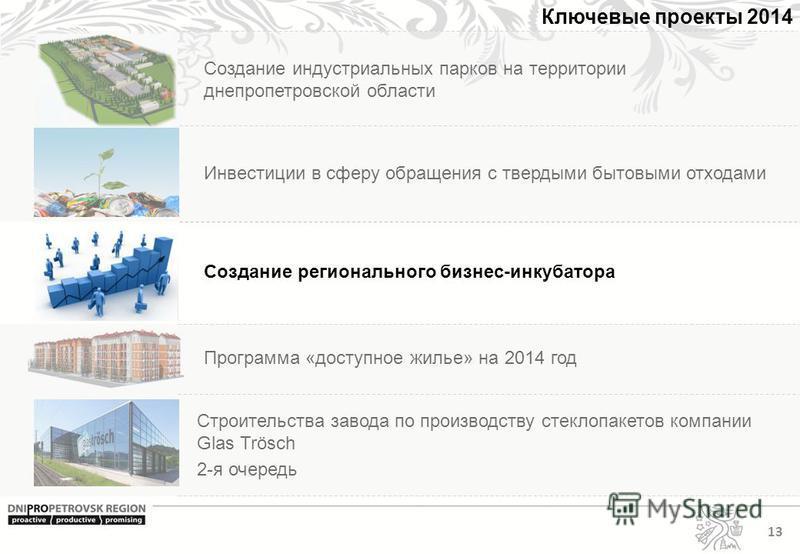 Создание индустриальных парков на территории днепропетровской области 13 Ключевые проекты 2014 Инвестиции в сферу обращения с твердыми бытовыми отходами Создание регионального бизнес-инкубатора Программа «доступное жилье» на 2014 год Строительства за