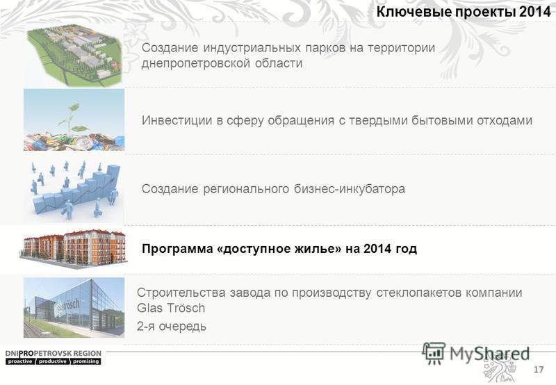Создание индустриальных парков на территории днепропетровской области 17 Ключевые проекты 2014 Инвестиции в сферу обращения с твердыми бытовыми отходами Создание регионального бизнес-инкубатора Программа «доступное жилье» на 2014 год Строительства за