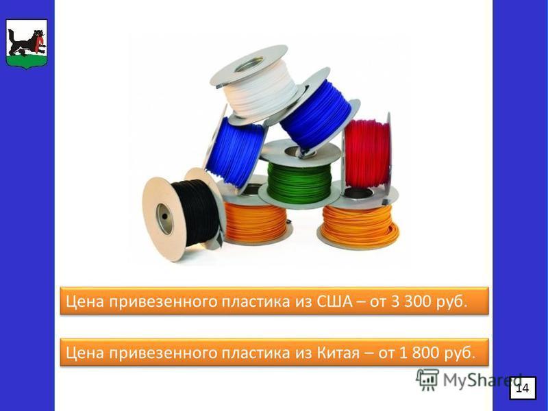14 Цена привезенного пластика из США – от 3 300 руб. Цена привезенного пластика из Китая – от 1 800 руб.