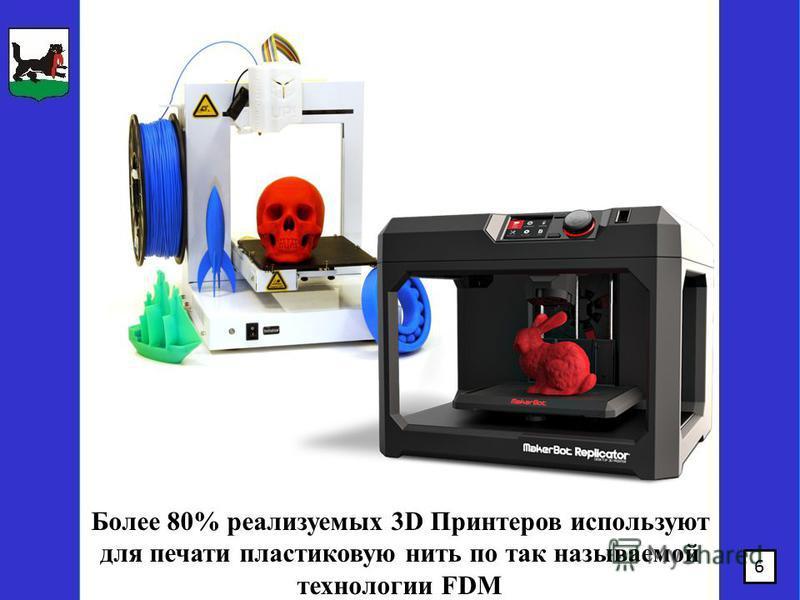 6 Более 80% реализуемых 3D Принтеров используют для печати пластиковую нить по так называемой технологии FDM