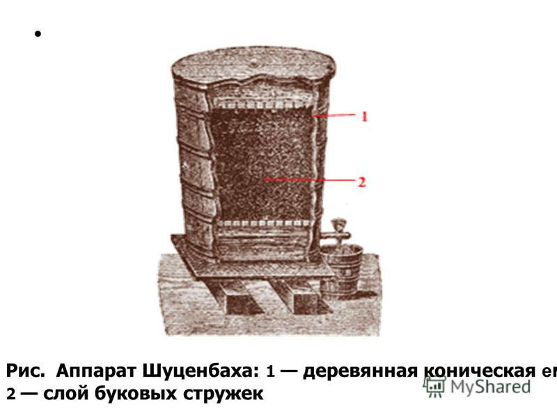 Рис. Аппарат Шуценбаха: 1 деревянная коническая е мкость; 2 слой буковых стружек